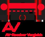 AV Receiver Test